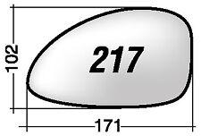 Piastra SPECCHIO RETROVISORE SINISTRO SX CITROËN C4 2005-2010