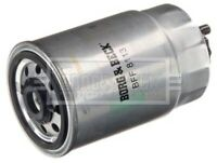 BORG /& BECK Filtre à air pour MINI MINI CLUBMAN Diesel 1.6 Break 80 kW