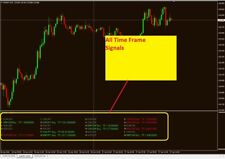 r021 DAILY FOREX SIGNAL System indicator forex for Metatrader 4 Mt4 Windows