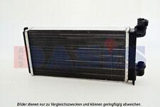 Wärmetauscher Innenraumheizung Heizungskühler Heizung BMW 3er E30 & Z1