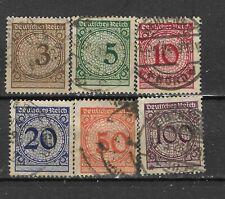 1923 set of 6 post inflation money reform rentenmark