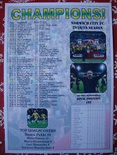 Norwich City Championship champions 2019 - souvenir print