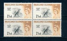 FALKLAND ISLANDS 1960 DEFINITIVES SG196 2½d (BIRD) BLOCK OF 4 MNH