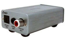 Computer-Based USB DAC With Optical Coaxial S/PDIF Outputs + 3.5mm Analog Audio
