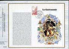 DOCUMENT CEF PREMIER JOUR  1980  TIMBRE   N° 2077 GASTRONOMIE FRANCAISE