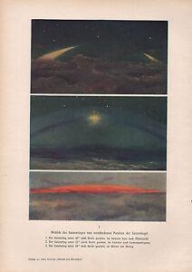 1903 Astronomie Deutsche Aufdruck ~ Vision Von Saturn Ringe Bei Different Views