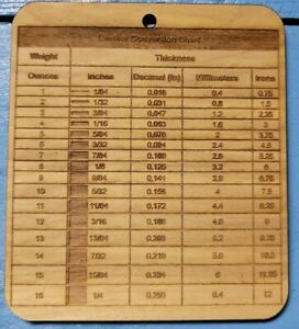 Wooden leather conversion chart. In-mm-irons