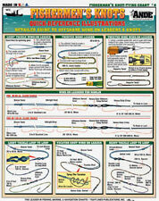 PRO-FISHERMAN'S KNOT-TYING CHART - Tightline Tightlines Publications #4