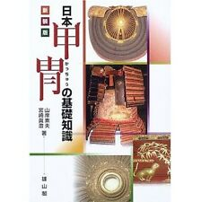 Fundamental knowledge book of Japanese Armour Kacchu