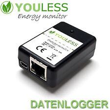 YOULESS LS120 Datenlogger für Stromzähler sofort Einsatzbereit! (LAN ready)