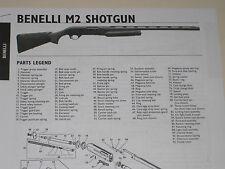 BENELI M2 SHOTGUN EXPLODED VIEW