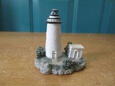 Coastal Collections Ocracoke Island , N.C. Resin Light House
