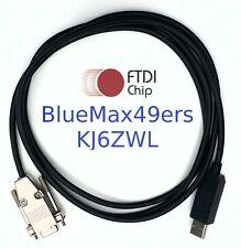 FTDI USB Programming Cable Tait TM8105