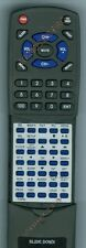 Replacement Remote for PYLE PLDN70U