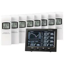 Thermometer Hygrometer Luftfeuchte Datenlogger Klimadaten Feuchte PC-Auswertung
