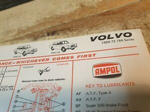 1969 - 1973 VOLVO 164  - AMPOL Aust Lubrication Chart