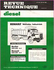 ▬►REVUE TECHNIQUE RTD de 1981 CAMIONS BERLIET RENAULT 280 GBH 6X4 Bon Etat