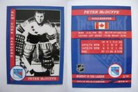 2015 SCA Peter McDuffe rare New York Rangers goalie never issued produced #d/10