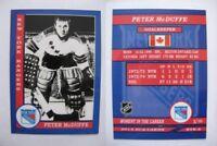 2015 SCA Peter McDuffe rare New York Rangers goalie never issued produced #d/10