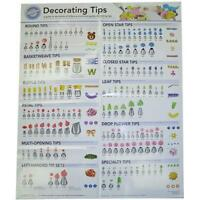 Complete Tip Chart Large Size Wilton #192 - NEW
