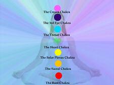 CHAKRA MEDITATION DVD VIEWS OF OCEAN & SKY, RELAXATION, TRANQUIL & CALMING