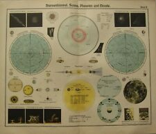 1908 ANTIQUE MAP ~ ASTRONOMY SUN CONSTELLATIONS MOON SURFACE SOLAR SYSTEM