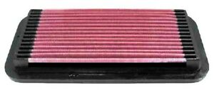 K&N Hi-Flow Performance Air Filter 33-2094 fits Hyundai Getz 1.3 i (TB), 1.4 ...
