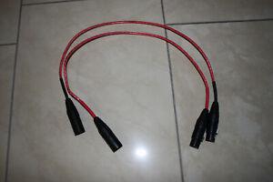 Nordost Red Dawn Stereo XLR-Kabel