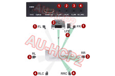 HDMI LPCM 5.1 7.1 Audio Extractor With Multi RCA Optical Audio Outputs
