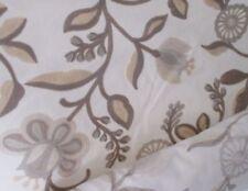 Medium Fabric Remnants
