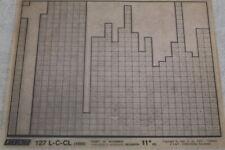 Fiat 127 L.C-LC  (1050)  -  Ersatzteil Microfich Microfilm    #60330539