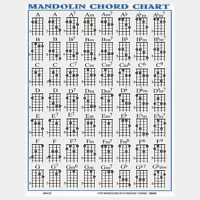 Mandolin Chord chart for Mandolin