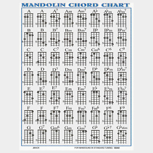 Mandolin Chord chart for Mandolin