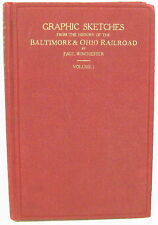 Sketches of The History of the Baltimore & Ohio RR 1927