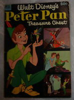 Walt Disney's Peter Pan Treasure Chest. Dell Comic. 1952 First edition.