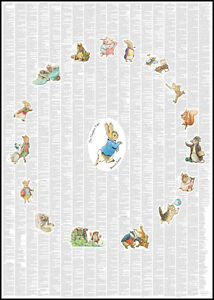 Spineless Classics 'Peter Rabbit and Friends' Complete Book  set Poster Print