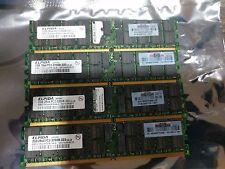 ELPIDA 8GB (4x2GB) PC2-3200R DDR2-400 ECC RAM Server Memory Kit - 345114-851