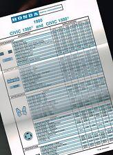 1980 Honda CIVIC 1300/1500 ACCESSORIES / Options Brochure Sheet w/ Part #'s