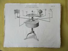Vintage Engraving,PLANETARY MACHINES,Orrery for mean Motions,1810