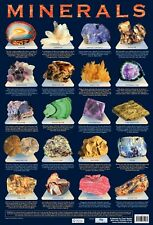 Brand New Educational Poster Minerals by Chart Media Size A2