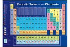 Tabla periódica de elementos Poster Nuevo estudio de las ayudas