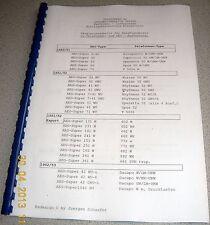 Vergleichsliste der AEG Radiotypen nach Telefunken Typen 1950 - 1966 Redesign