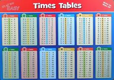 Times Tables Double Sided Deskmat 42 x 30cm Learn Multipilcation Tables 1 to 12