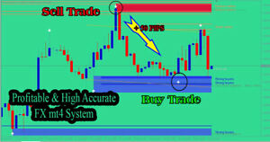 Profitable & High Accurate Forex / Binary Option AJ Indicator mt4 Best FX System