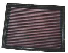 K&N  PANEL FILTER- LANDROVER 300TDI DEFENDER DISCOVERY A1360 3.9L - KN 33-2737