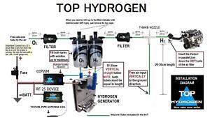 H2, PURE HYDROGEN GENERATOR DM - 45, FUEL SAVER CAR KIT, CC PWM, INSTEAD HHO USE