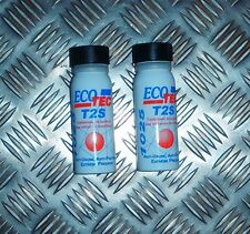 EcoTec - Lot de 2 T2S - Traitement de Surface aux Silicones Modifiées