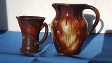 Post-War Design Studio Pottery