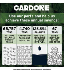 Cardone 3P36146  Power Steering Pump Pulley 12 Month 12,000 Mile Warranty