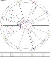 Astrological Items for sale | eBay